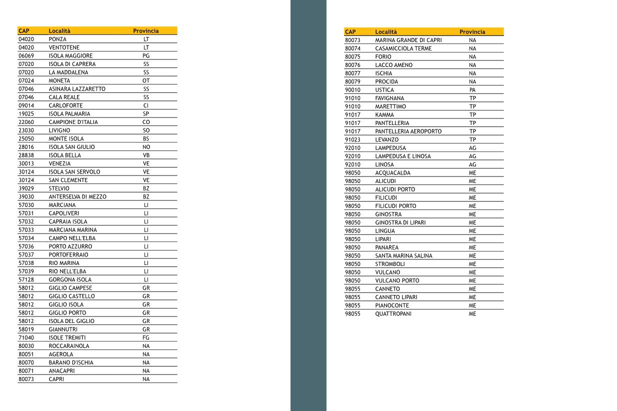 elenco-zone-disagiate