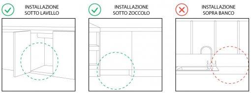 Immagini di esempi di possibili installazioni di depuratori sotto lavello sotto zoccolo