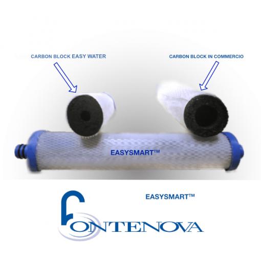 Immagine dove si vede la differenza tra i filtri a carbone attivo a Easy Smart e un normale filtro a carbone in commercio